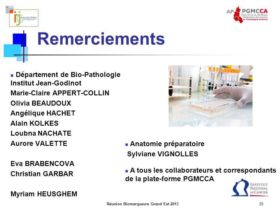 Réunion Biomarqueurs Grand Est 201320 Remerciements Département de Bio-Pathologie Institut Jean-Godinot Marie-Claire APPERT-COLLIN Olivia BEAUDOUX Ang
