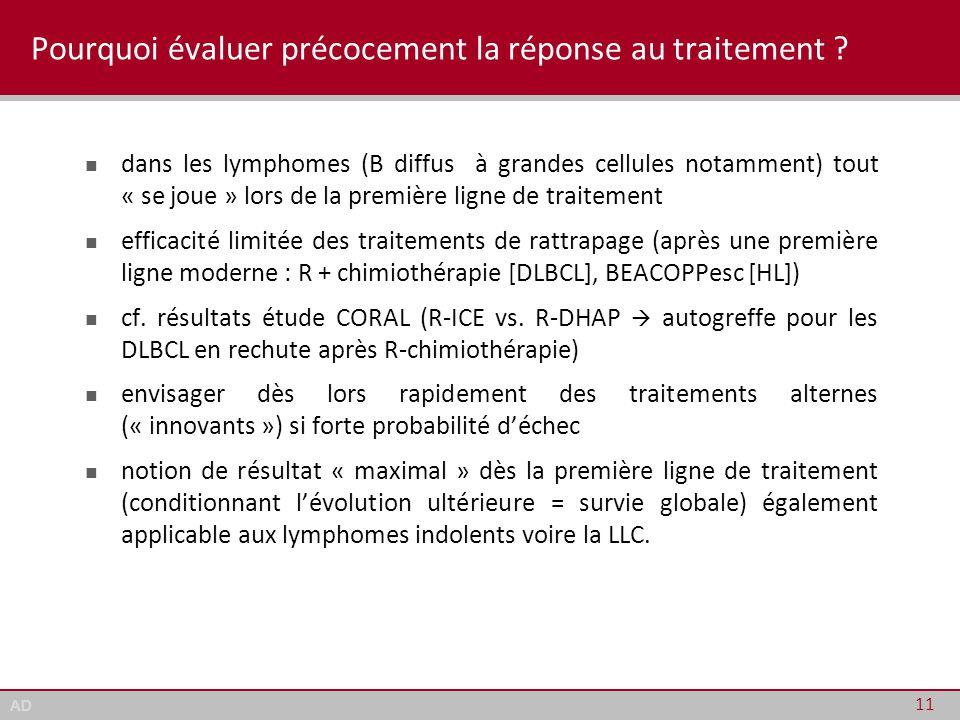 AD Pourquoi évaluer précocement la réponse au traitement ? dans les lymphomes (B diffus à grandes cellules notamment) tout « se joue » lors de la prem