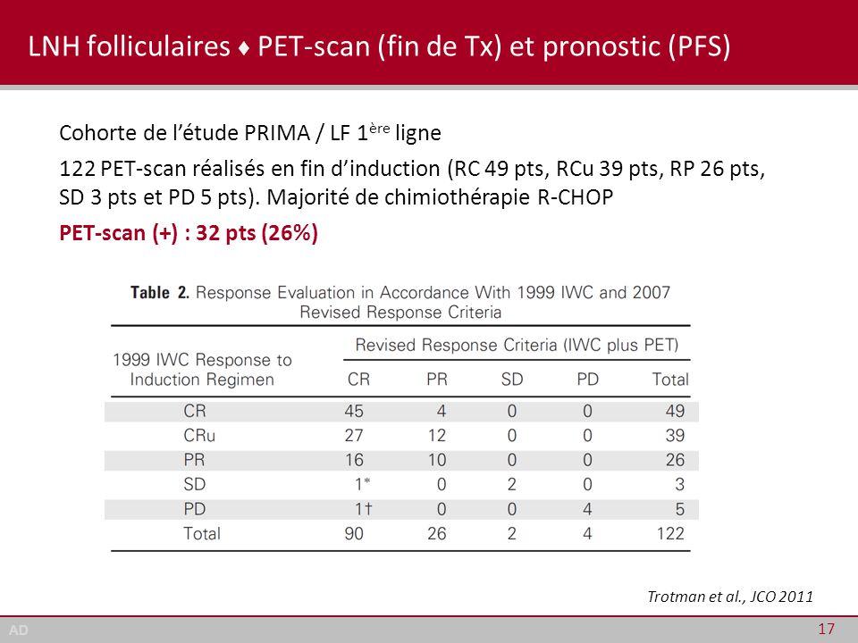 AD LNH folliculaires ♦ PET-scan (fin de Tx) et pronostic (PFS) 17 Cohorte de l'étude PRIMA / LF 1 ère ligne 122 PET-scan réalisés en fin d'induction (