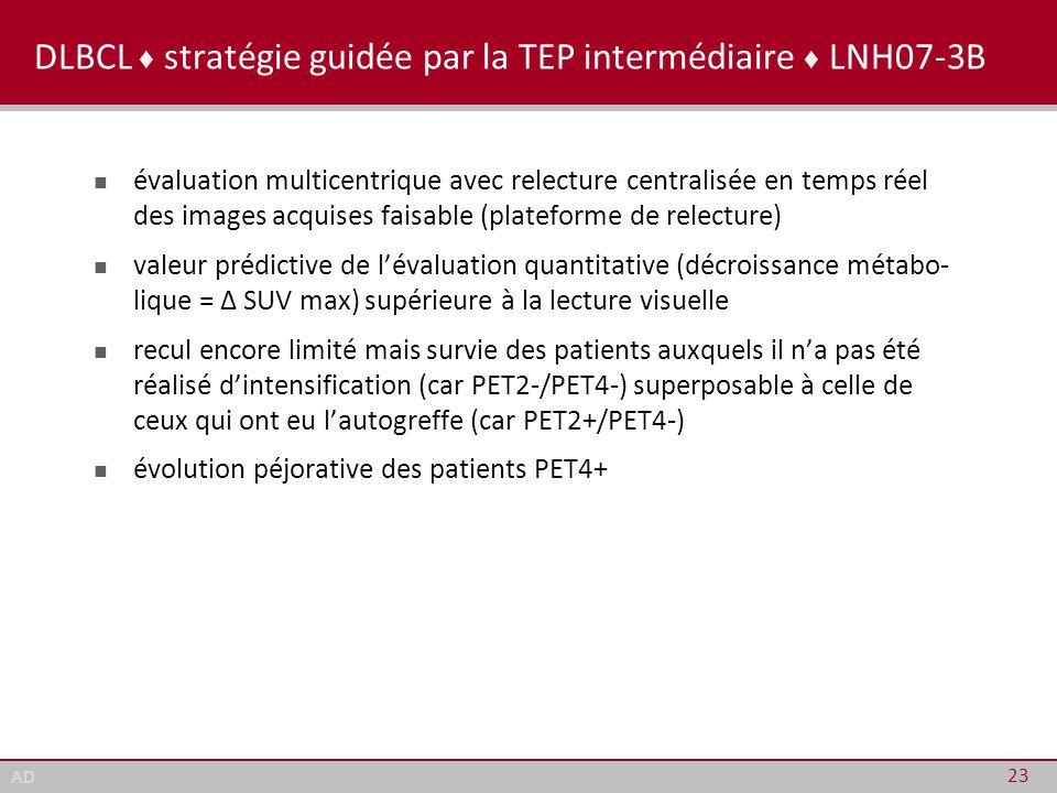 AD DLBCL ♦ stratégie guidée par la TEP intermédiaire ♦ LNH07-3B évaluation multicentrique avec relecture centralisée en temps réel des images acquises