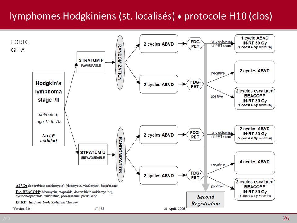 AD lymphomes Hodgkiniens (st. localisés) ♦ protocole H10 (clos) 26 EORTC GELA