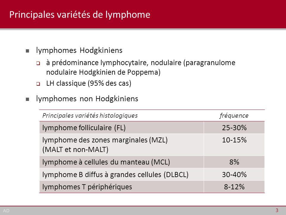 AD Principales variétés de lymphome lymphomes Hodgkiniens  à prédominance lymphocytaire, nodulaire (paragranulome nodulaire Hodgkinien de Poppema) 