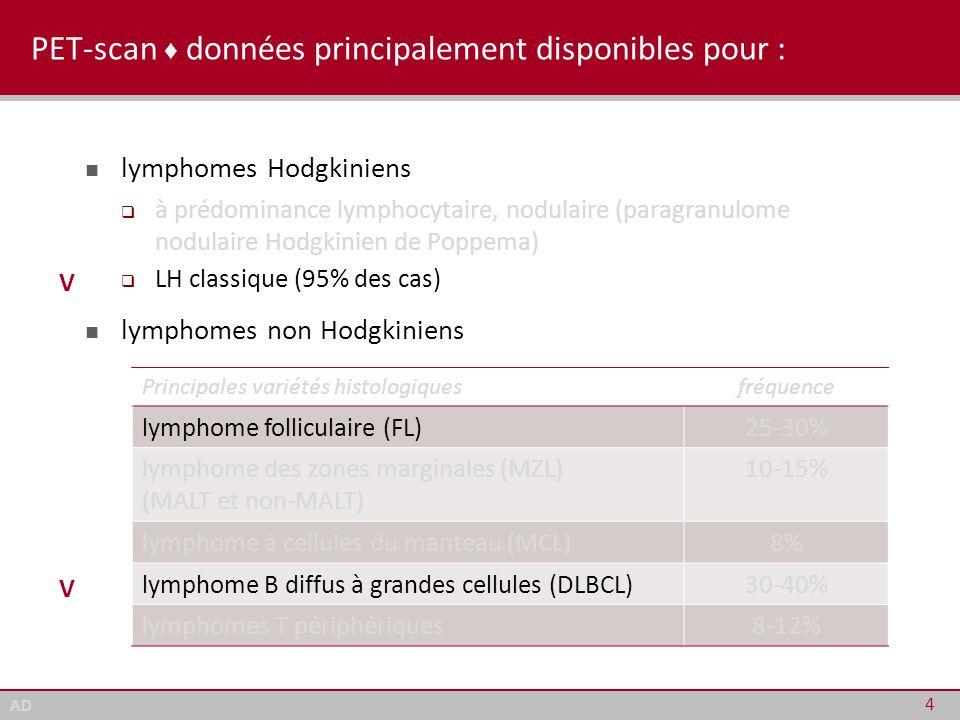 AD Utilisation de la TEP dans les lymphomes bilan d'extension initial  stratégie thérapeutique conditionnée par le stade (entre autres paramètres pronostiques)  dépistage par l'imagerie métabolique de lésions non visualisées sur l'imagerie conventionnelle (tomodensitométrie car IRM peu utilisée dans les lymphomes) ou non recherchée systémati-quement en l'absence de symptômes (os) 5