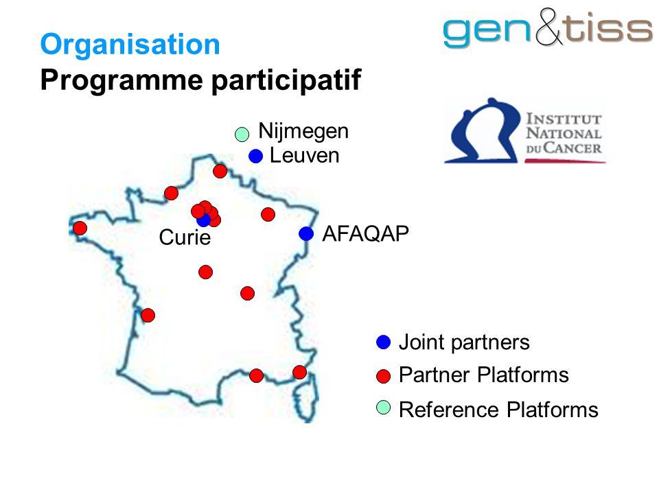 Organisation Programme participatif Leuven Nijmegen AFAQAP Curie Partner Platforms Joint partners Reference Platforms