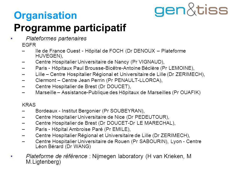 Organisation Programme participatif Plateformes partenaires EGFR –Ile de France Ouest - Hôpital de FOCH (Dr DENOUX – Plateforme HUVEGEN), –Centre Hospitalier Universitaire de Nancy (Pr VIGNAUD), –Paris - Hôpitaux Paul Brousse-Bicêtre-Antoine Béclère (Pr LEMOINE), –Lille – Centre Hospitalier Régional et Universitaire de Lille (Dr ZERIMECH), –Clermont – Centre Jean Perrin (Pr PENAULT-LLORCA), –Centre Hospitalier de Brest (Dr DOUCET), –Marseille – Assistance-Publique des Hôpitaux de Marseilles (Pr OUAFIK) KRAS –Bordeaux - Institut Bergonier (Pr SOUBEYRAN), –Centre Hospitalier Universitaire de Nice (Dr PEDEUTOUR), –Centre Hospitalier de Brest (Dr DOUCET-Dr LE MARECHAL), –Paris - Hôpital Ambroise Paré (Pr EMILE), –Centre Hospitalier Régional et Universitaire de Lille (Dr ZERIMECH), –Centre Hospitalier Universitaire de Rouen (Pr SABOURIN), Lyon - Centre Léon Bérard (Dr WANG) Plateforme de référence : Nijmegen laboratory (H van Krieken, M M.Ligtenberg)