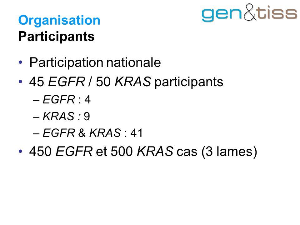 Organisation Participants Participation nationale 45 EGFR / 50 KRAS participants –EGFR : 4 –KRAS : 9 –EGFR & KRAS : 41 450 EGFR et 500 KRAS cas (3 lames)