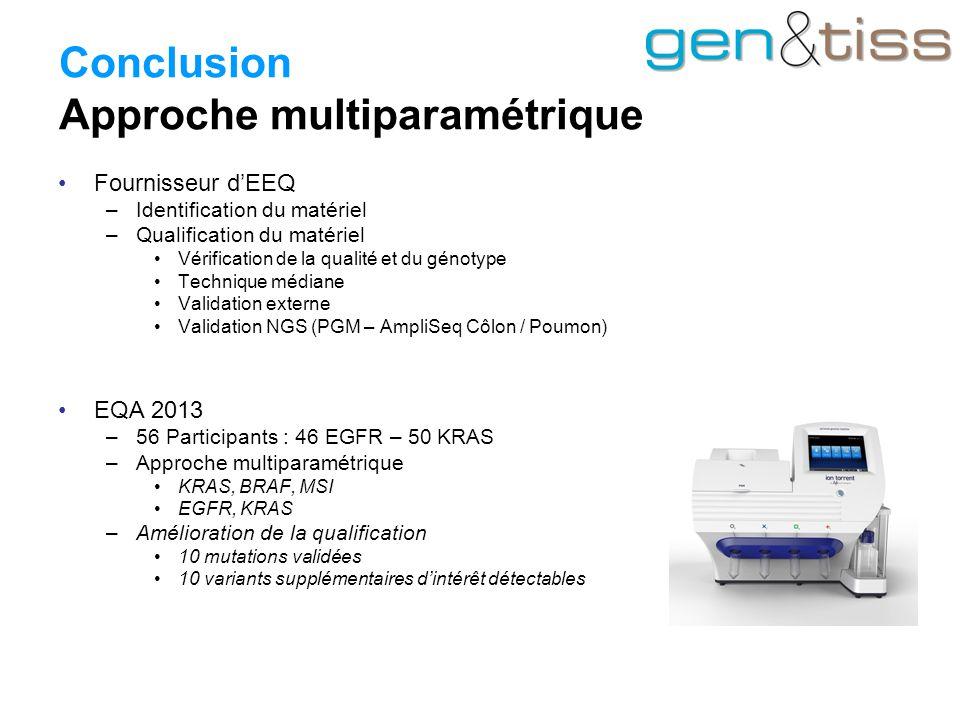 Conclusion Approche multiparamétrique Fournisseur d'EEQ –Identification du matériel –Qualification du matériel Vérification de la qualité et du génotype Technique médiane Validation externe Validation NGS (PGM – AmpliSeq Côlon / Poumon) EQA 2013 –56 Participants : 46 EGFR – 50 KRAS –Approche multiparamétrique KRAS, BRAF, MSI EGFR, KRAS –Amélioration de la qualification 10 mutations validées 10 variants supplémentaires d'intérêt détectables