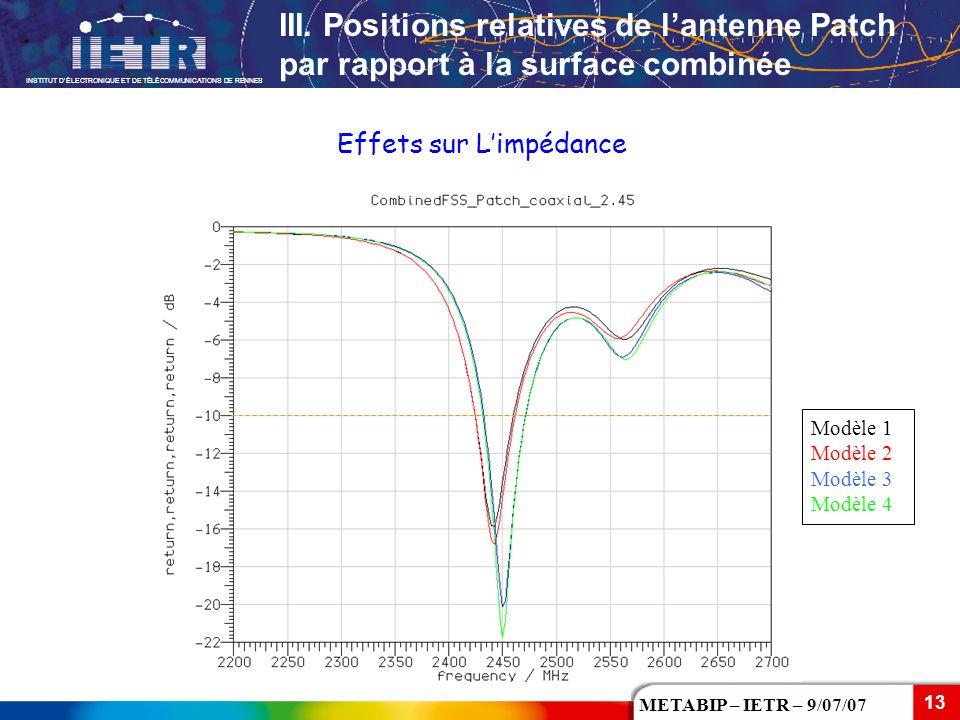 INSTITUT D'ÉLECTRONIQUE ET DE TÉLÉCOMMUNICATIONS DE RENNES 13 METABIP – IETR – 9/07/07 Effets sur L'impédance Modèle 1 Modèle 2 Modèle 3 Modèle 4 III.