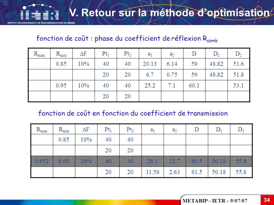 INSTITUT D'ÉLECTRONIQUE ET DE TÉLÉCOMMUNICATIONS DE RENNES 34 METABIP – IETR – 9/07/07 R max R min FF Pt 1 Pt 2 a1a1 a2a2 DD1D1 D2D2 0.8510%40 20 0.