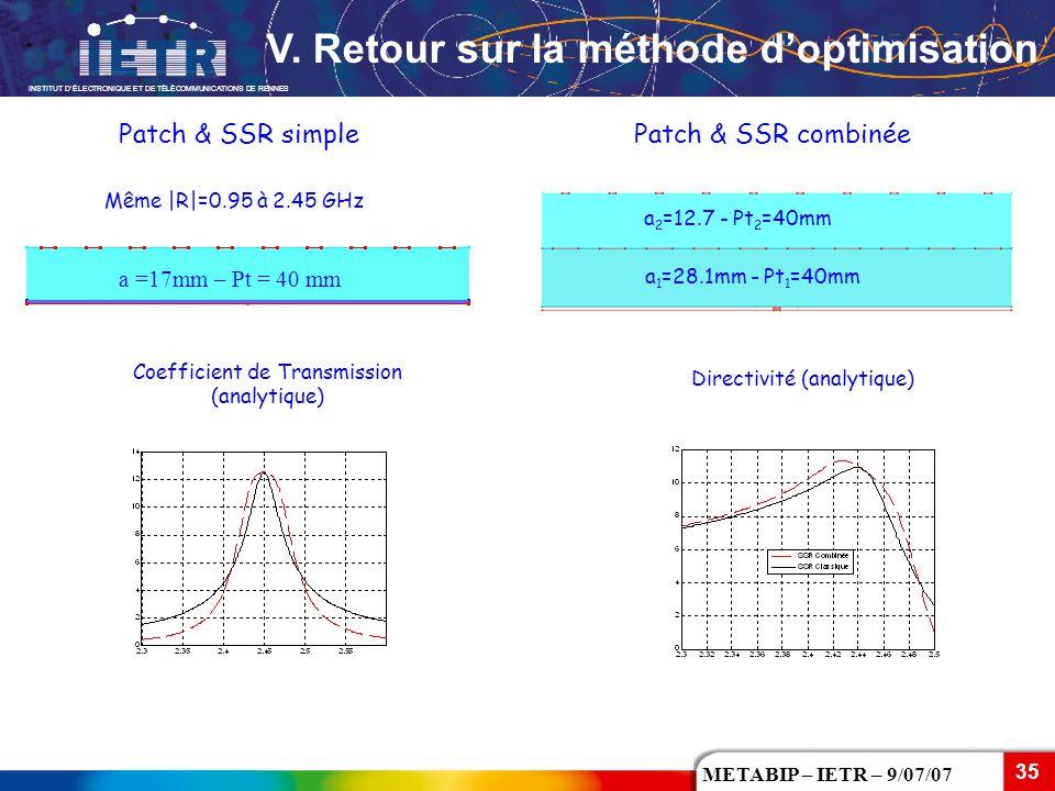 INSTITUT D'ÉLECTRONIQUE ET DE TÉLÉCOMMUNICATIONS DE RENNES 35 METABIP – IETR – 9/07/07 Patch & SSR simple Patch & SSR combinée a 1 =28.1mm - Pt 1 =40m