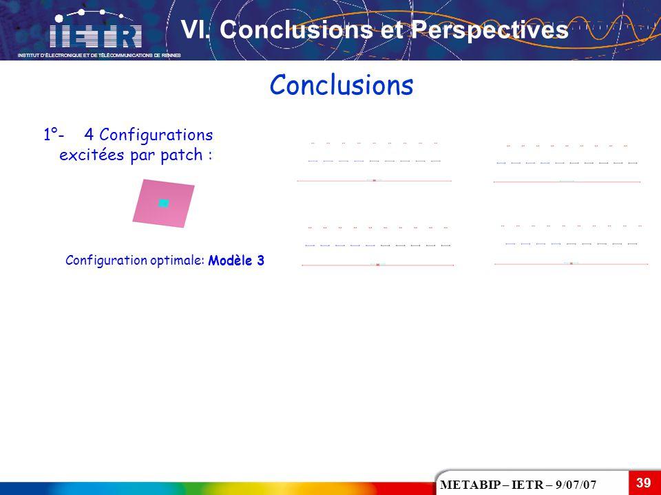 INSTITUT D'ÉLECTRONIQUE ET DE TÉLÉCOMMUNICATIONS DE RENNES 39 METABIP – IETR – 9/07/07 1°- 4 Configurations excitées par patch : Configuration optimal