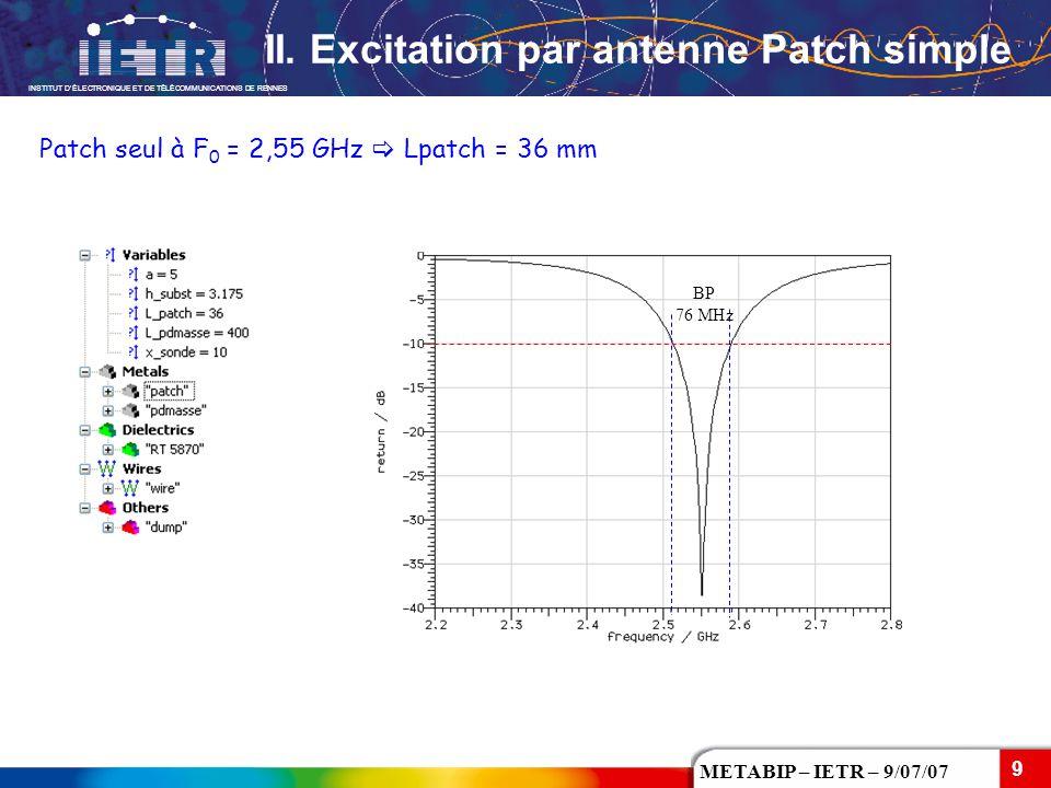 INSTITUT D'ÉLECTRONIQUE ET DE TÉLÉCOMMUNICATIONS DE RENNES 9 METABIP – IETR – 9/07/07 Patch seul à F 0 = 2,55 GHz  Lpatch = 36 mm BP 76 MHz II. Excit