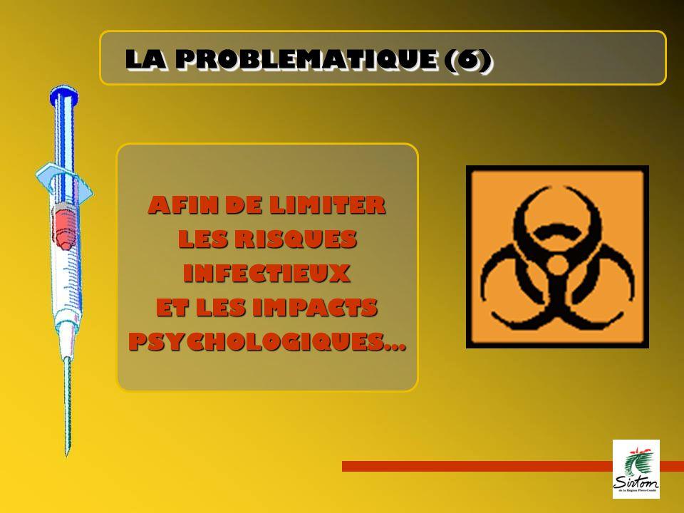 AFIN DE LIMITER LES RISQUES INFECTIEUX ET LES IMPACTS PSYCHOLOGIQUES… LA PROBLEMATIQUE (6)