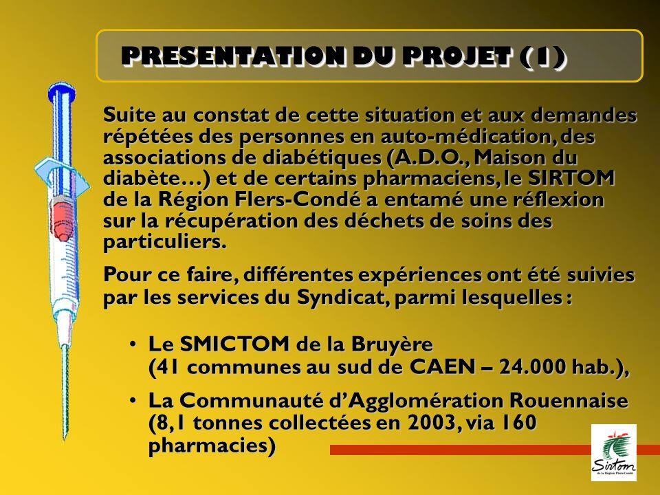 PRESENTATION DU PROJET (1) Suite au constat de cette situation et aux demandes répétées des personnes en auto-médication, des associations de diabétiq