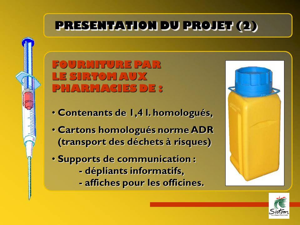FOURNITURE PAR LE SIRTOM AUX PHARMACIES DE : Contenants de 1,4 l. homologués, Cartons homologués norme ADR (transport des déchets à risques) Supports