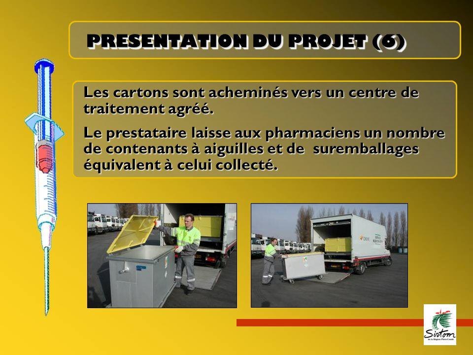 Les cartons sont acheminés vers un centre de traitement agréé. Le prestataire laisse aux pharmaciens un nombre de contenants à aiguilles et de suremba