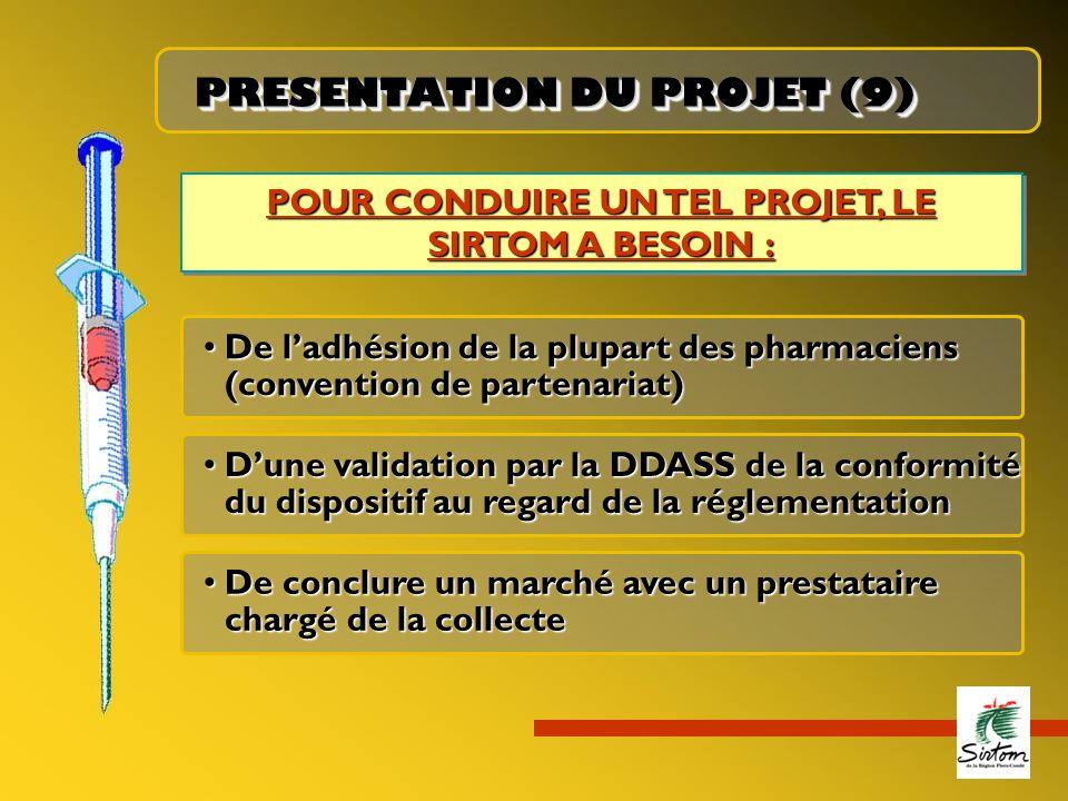 PRESENTATION DU PROJET (9) POUR CONDUIRE UN TEL PROJET, LE SIRTOM A BESOIN : De l'adhésion de la plupart des pharmaciensDe l'adhésion de la plupart des pharmaciens (convention de partenariat) D'une validation par la DDASS de la conformitéD'une validation par la DDASS de la conformité du dispositif au regard de la réglementation De conclure un marché avec un prestataireDe conclure un marché avec un prestataire chargé de la collecte