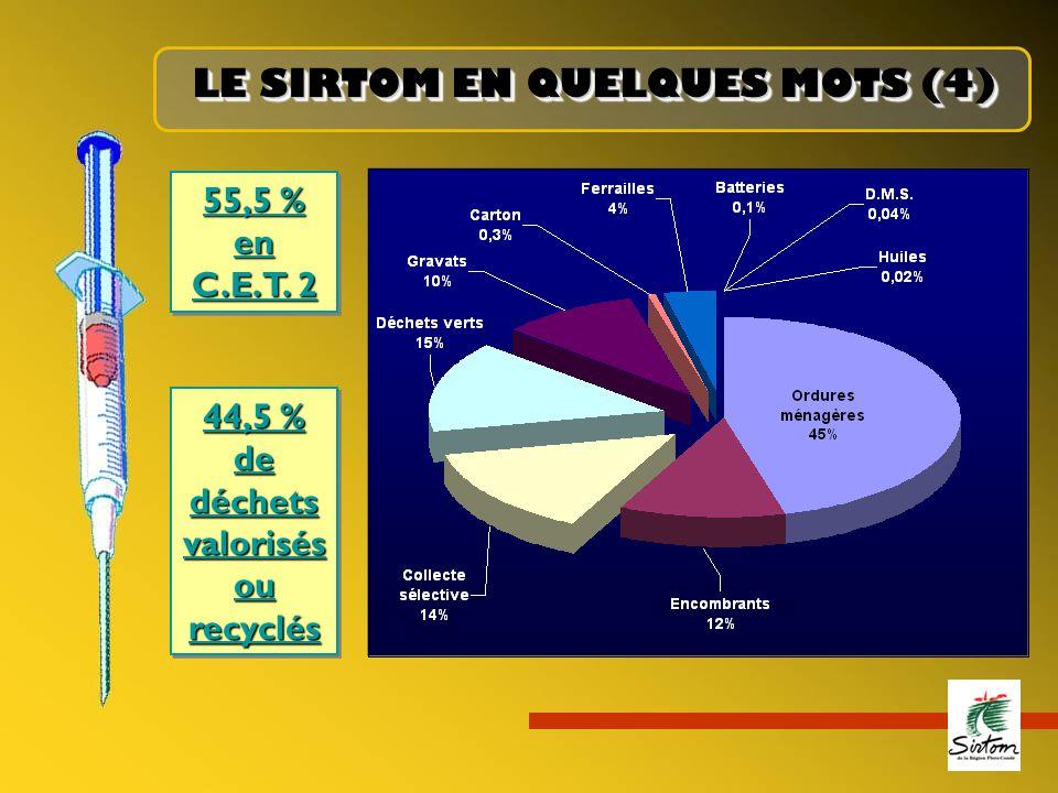 LE SIRTOM EN QUELQUES MOTS (4) 55,5 % en C.E.T. 2 44,5 % de déchets valorisés ou recyclés