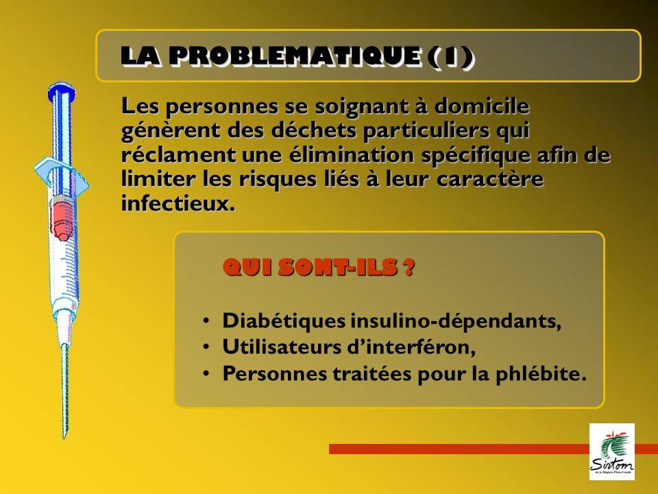 LA PROBLEMATIQUE (1) QUI SONT-ILS .