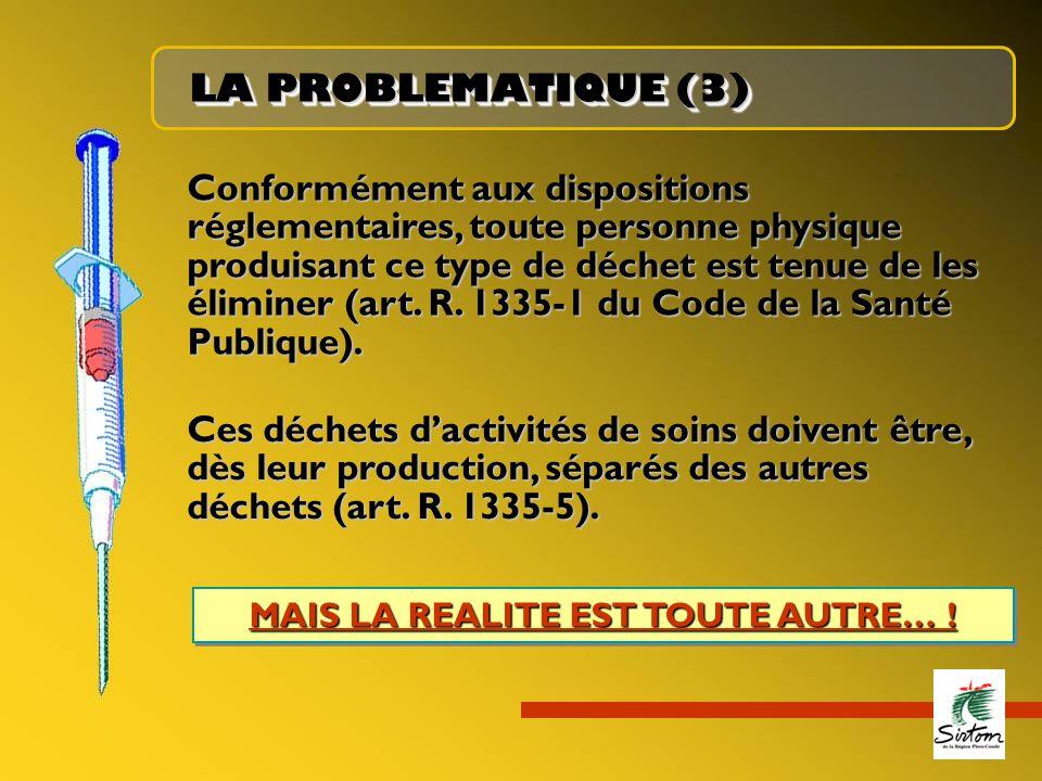 LA PROBLEMATIQUE (3) Conformément aux dispositions réglementaires, toute personne physique produisant ce type de déchet est tenue de les éliminer (art.