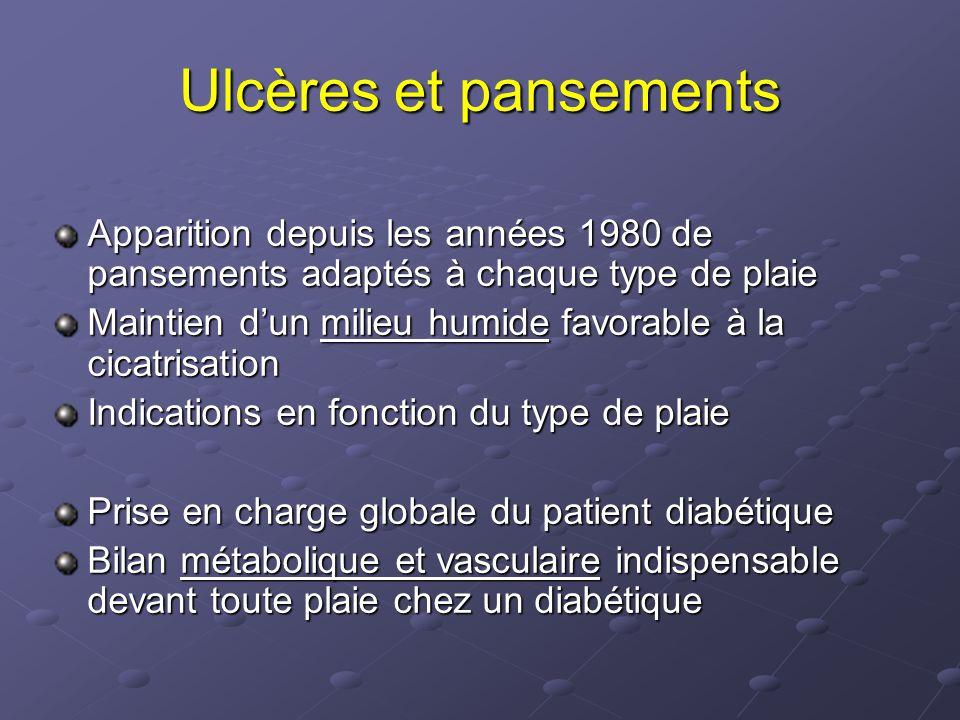 Ulcères et pansements Apparition depuis les années 1980 de pansements adaptés à chaque type de plaie Maintien d'un milieu humide favorable à la cicatr