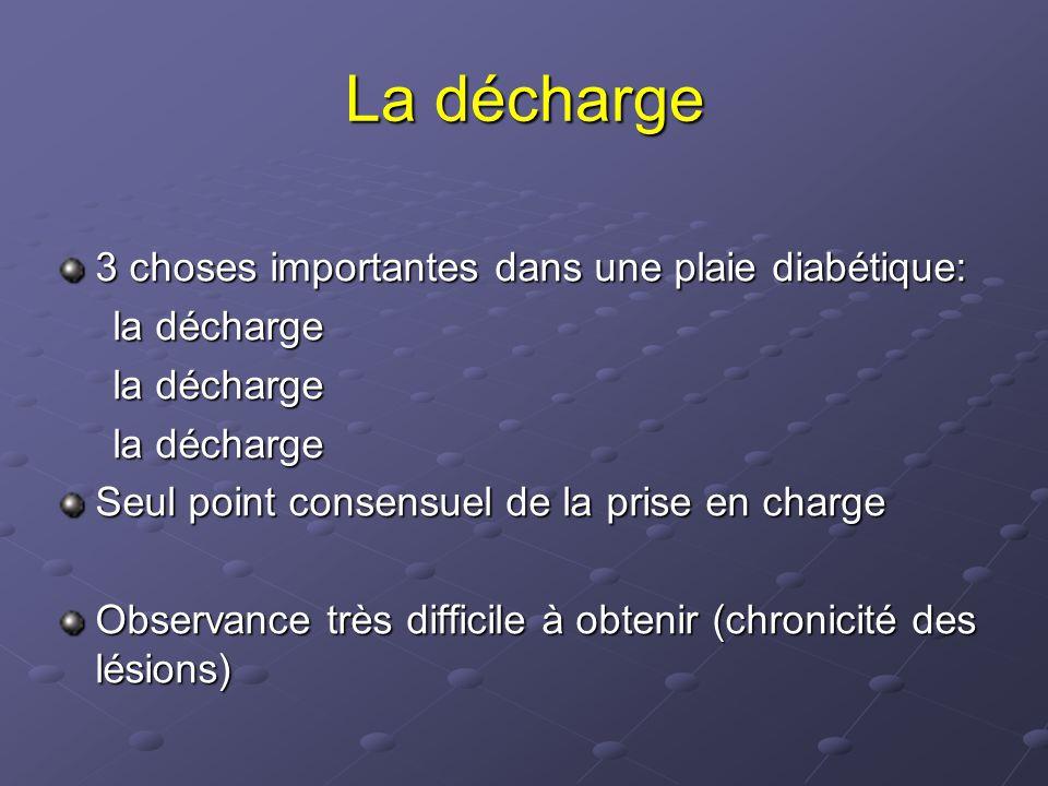 La décharge 3 choses importantes dans une plaie diabétique: la décharge la décharge Seul point consensuel de la prise en charge Observance très diffic