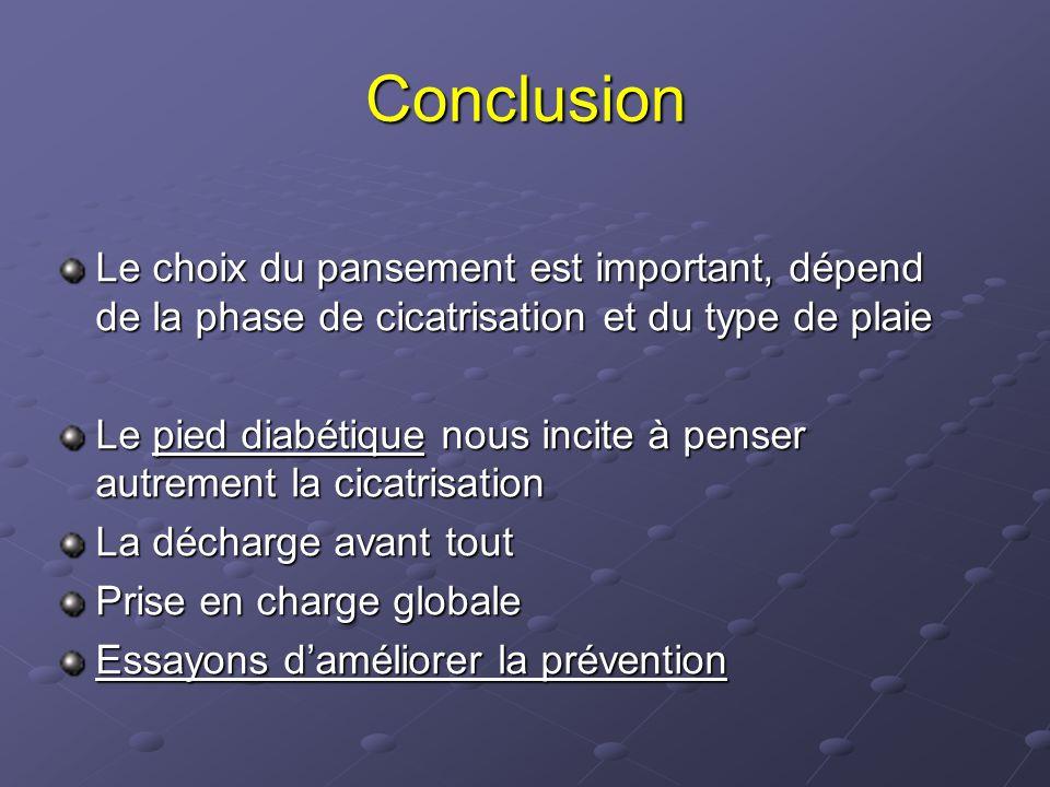 Conclusion Le choix du pansement est important, dépend de la phase de cicatrisation et du type de plaie Le pied diabétique nous incite à penser autrem