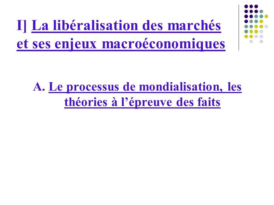 I] La libéralisation des marchés et ses enjeux macroéconomiques A.