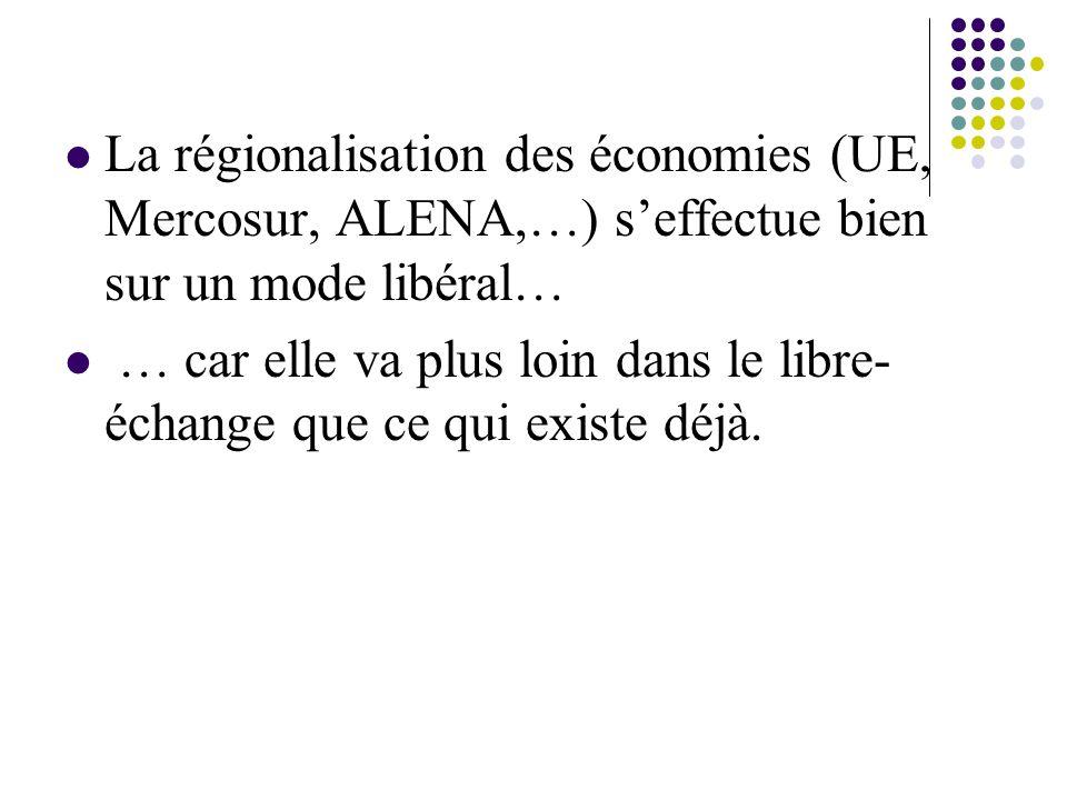 La régionalisation des économies (UE, Mercosur, ALENA,…) s'effectue bien sur un mode libéral… … car elle va plus loin dans le libre- échange que ce qui existe déjà.