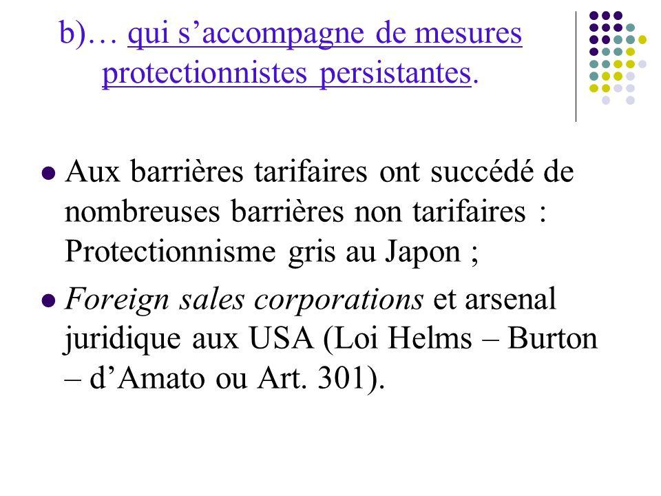 b)… qui s'accompagne de mesures protectionnistes persistantes.