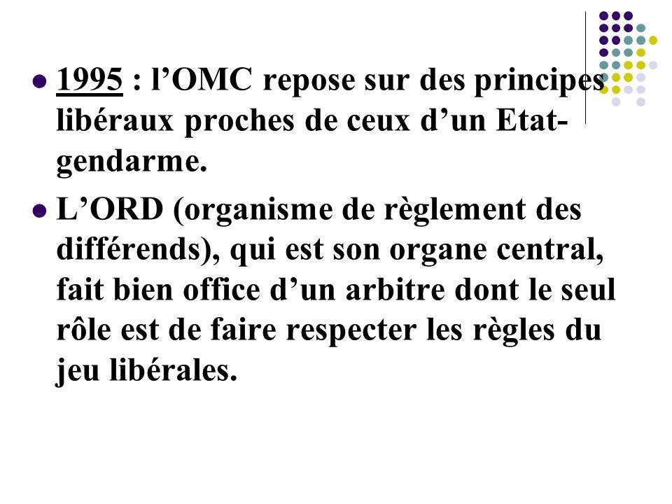 1995 : l'OMC repose sur des principes libéraux proches de ceux d'un Etat- gendarme.