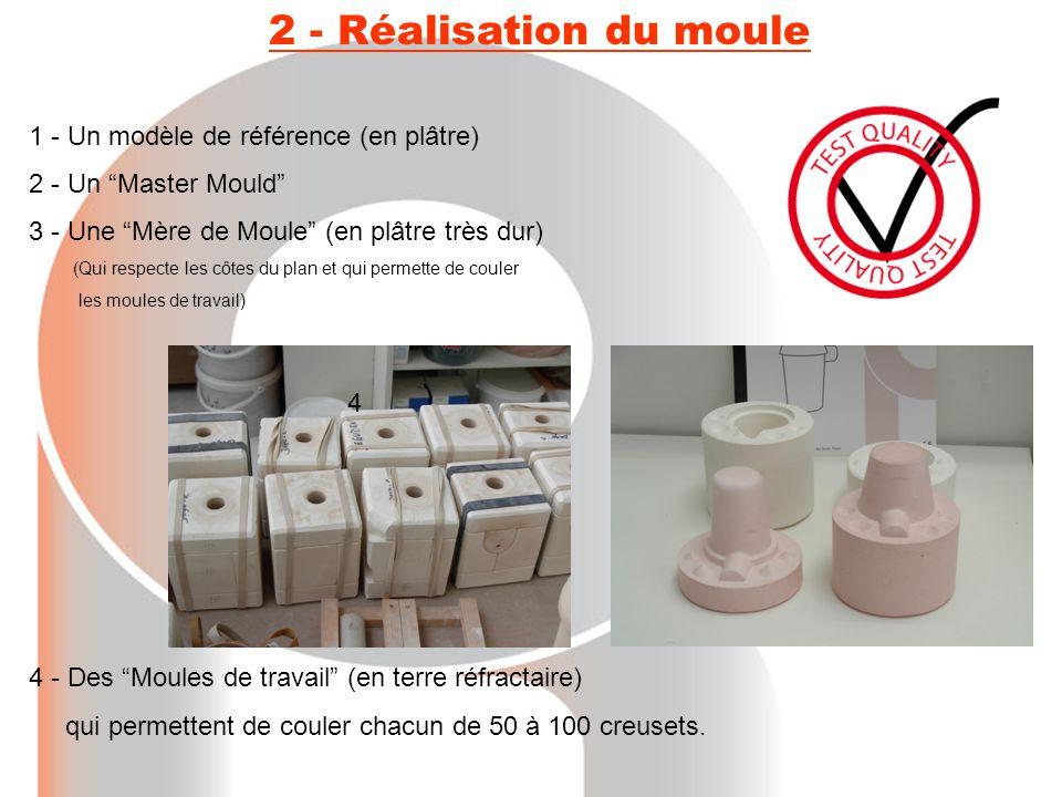 """2 - Réalisation du moule 1 - Un modèle de référence (en plâtre) 2 - Un """"Master Mould"""" 3 - Une """"Mère de Moule"""" (en plâtre très dur) (Qui respecte les c"""