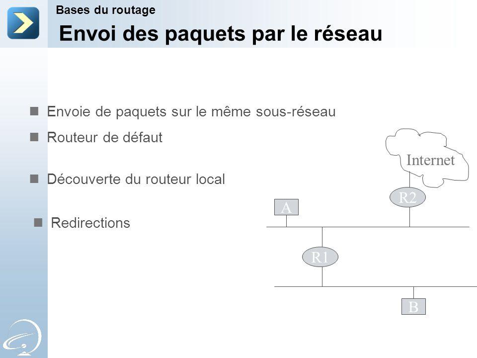 Redirections Envoie de paquets sur le même sous-réseau Routeur de défaut Découverte du routeur local A R1 B R2 Internet Envoi des paquets par le réseau Bases du routage