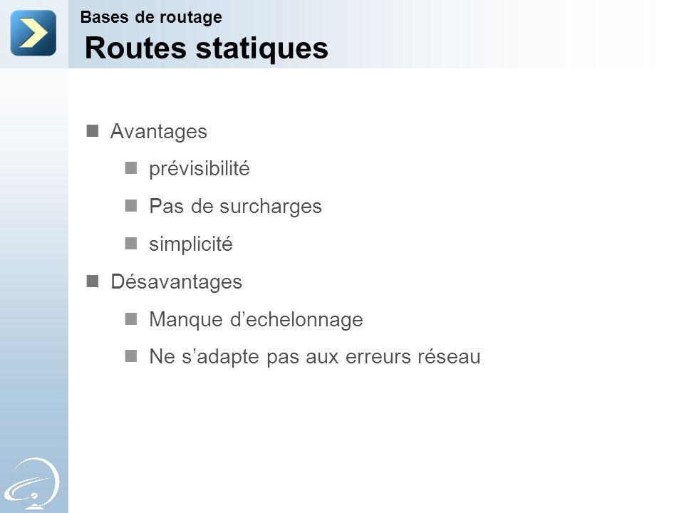 Avantages prévisibilité Pas de surcharges simplicité Désavantages Manque d'echelonnage Ne s'adapte pas aux erreurs réseau Routes statiques Bases de routage