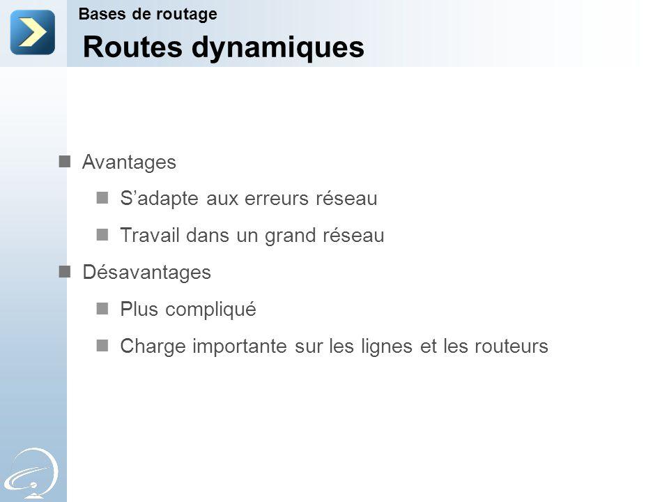 Avantages S'adapte aux erreurs réseau Travail dans un grand réseau Désavantages Plus compliqué Charge importante sur les lignes et les routeurs Routes dynamiques Bases de routage
