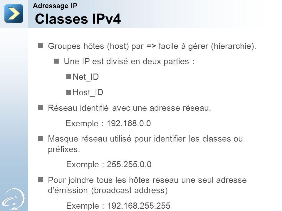 Classes IPv4 Adressage IP Classe A : 8bits pour le réseau 24 bits pour l'hôte Exemple : 10.50.49.13 255.0.0.0 Classe B : 16bits pour le réseau 16bits pour l'hôte Exemple : 172.16.1.23 255.255.0.0 Classe C :24bits pour le réseau 8bits pour l'hôte Exemple : 192.168.1.34 255.255.255.0
