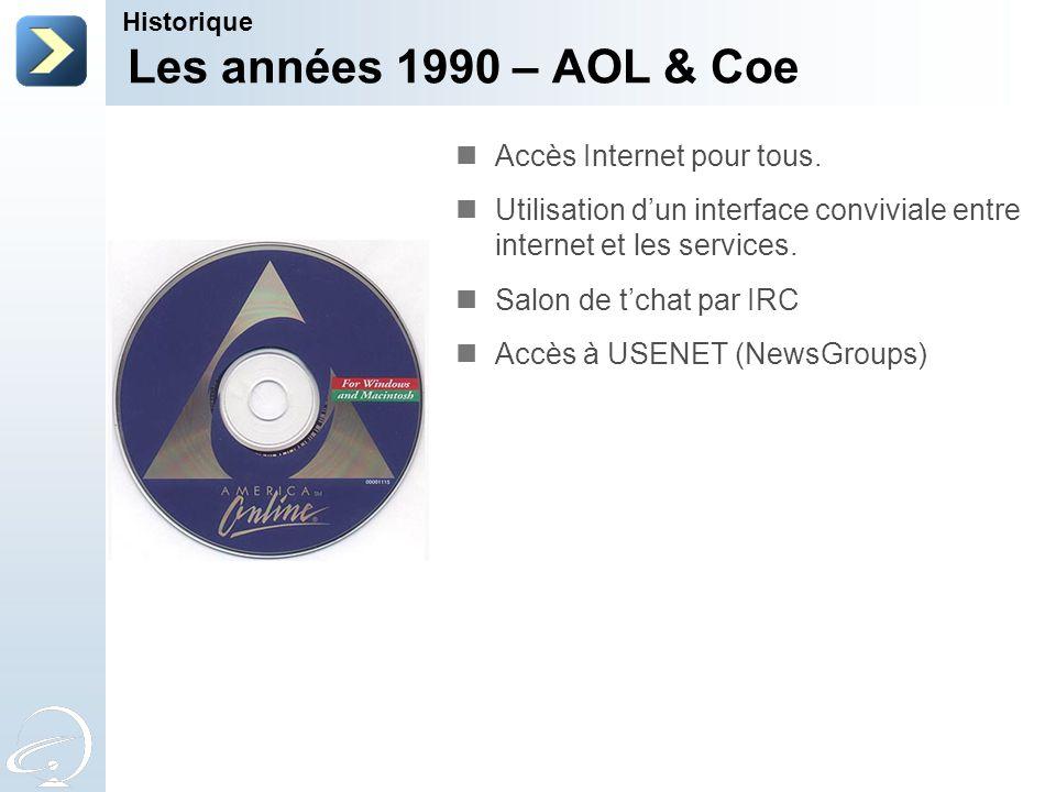 Les années 1990 – AOL & Coe Historique Accès Internet pour tous. Utilisation d'un interface conviviale entre internet et les services. Salon de t'chat