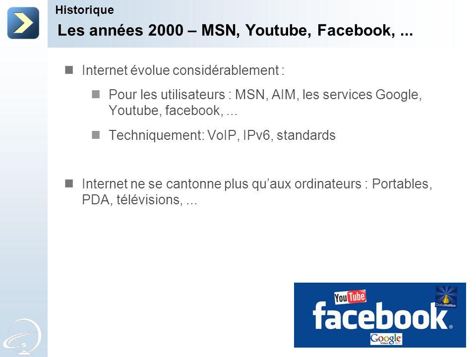 Les années 2000 – MSN, Youtube, Facebook,... Historique Internet évolue considérablement : Pour les utilisateurs : MSN, AIM, les services Google, Yout