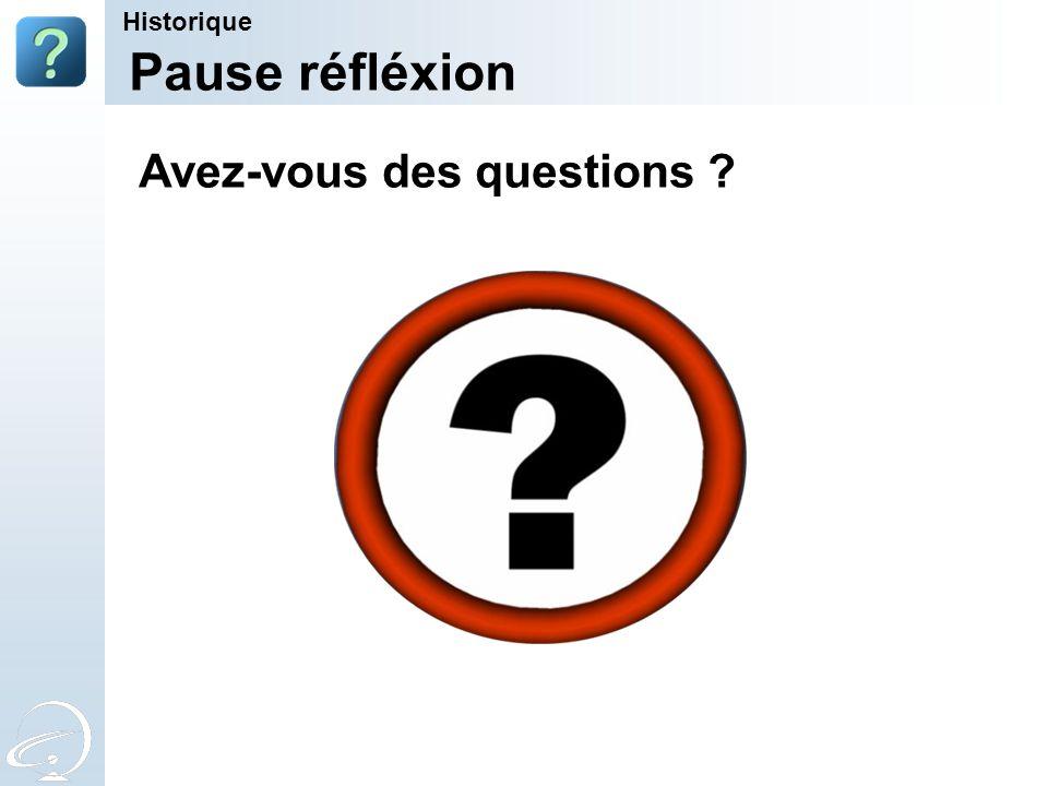 Pause réfléxion Historique Avez-vous des questions ?
