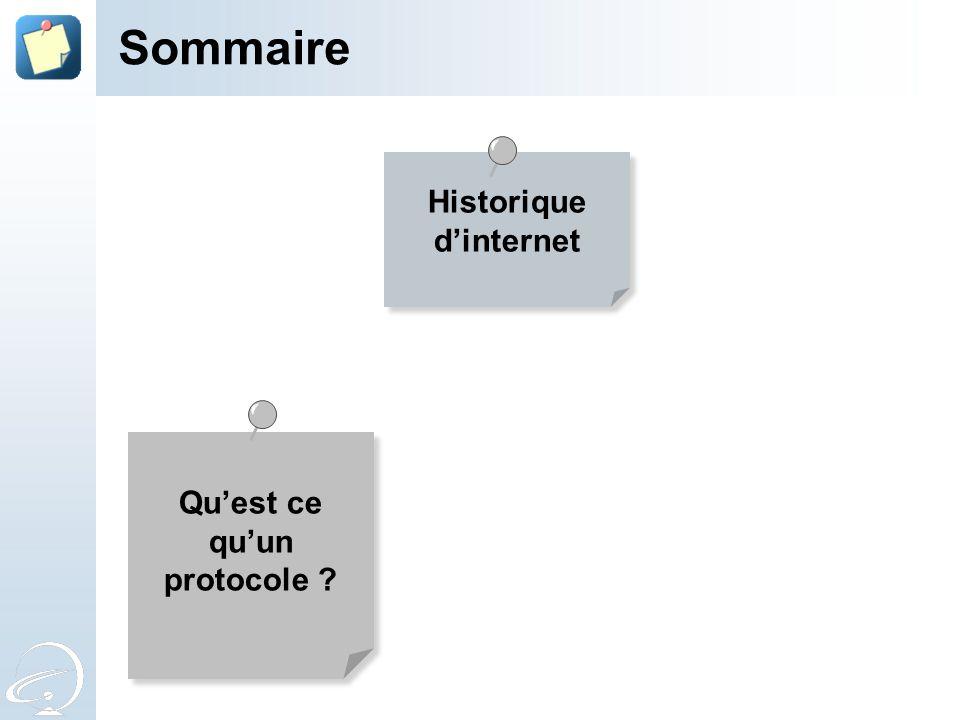 Historique d'internet Sommaire Qu'est ce qu'un protocole ?