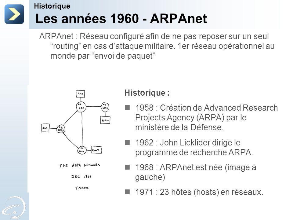 Les années 1960 - ARPAnet Historique : 1958 : Création de Advanced Research Projects Agency (ARPA) par le ministère de la Défense. 1962 : John Licklid