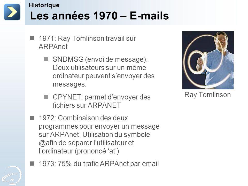 Les années 1970 – E-mails Historique 1971: Ray Tomlinson travail sur ARPAnet SNDMSG (envoi de message): Deux utilisateurs sur un même ordinateur peuve