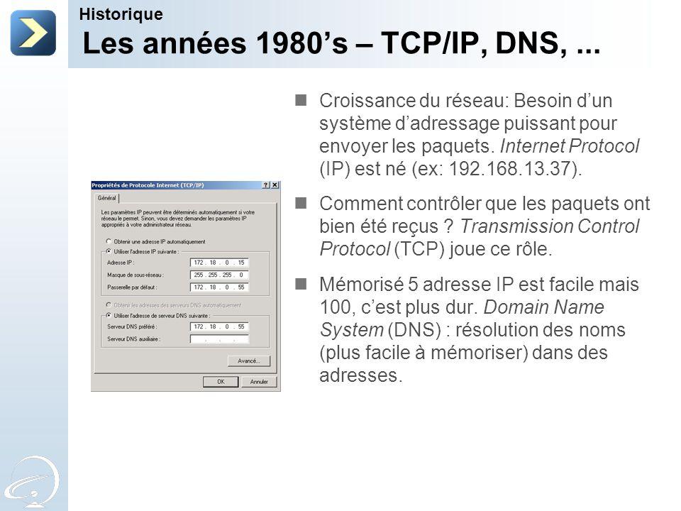 Les années 1980's – TCP/IP, DNS,... Historique Croissance du réseau: Besoin d'un système d'adressage puissant pour envoyer les paquets. Internet Proto