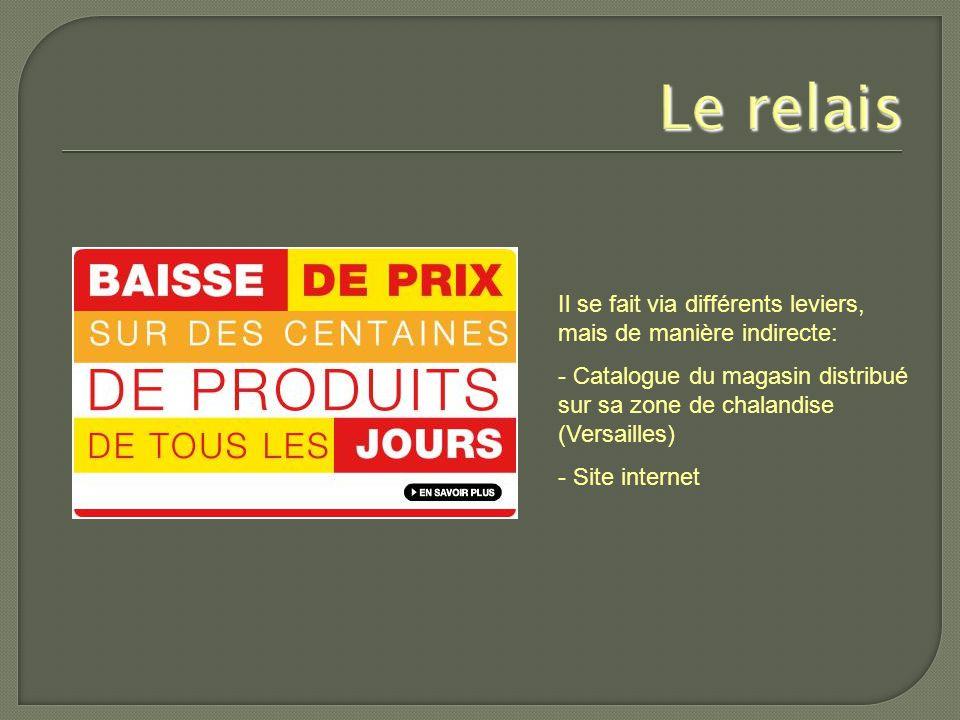 Il se fait via différents leviers, mais de manière indirecte: - Catalogue du magasin distribué sur sa zone de chalandise (Versailles) - Site internet