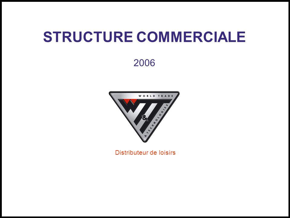 STRUCTURE COMMERCIALE Distributeur de loisirs 2006