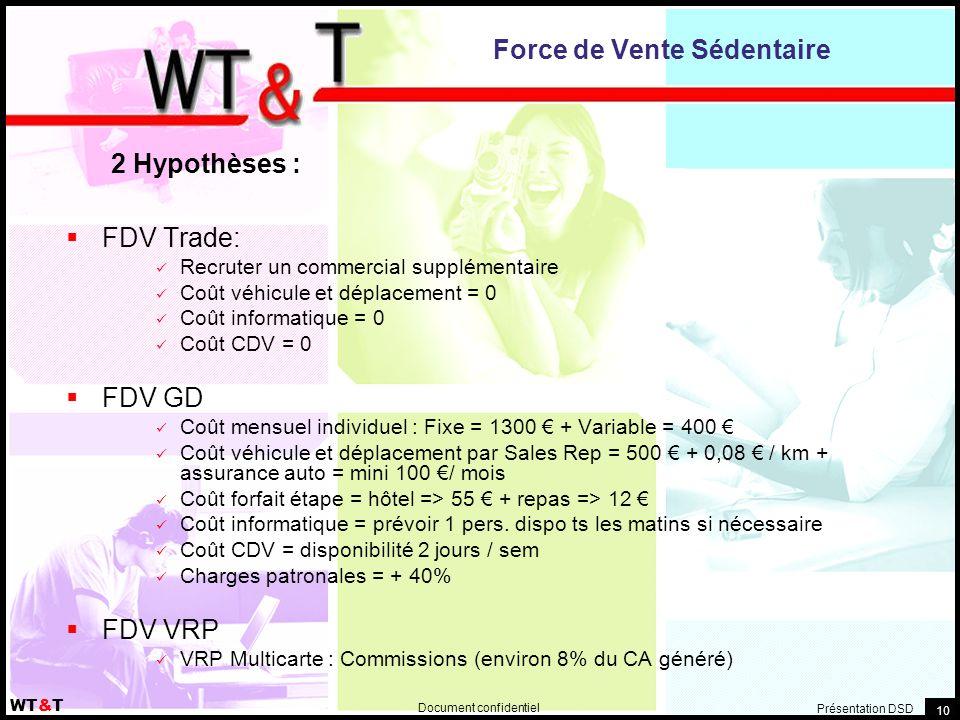 Document confidentiel WT&T Présentation DSD 10 Force de Vente Sédentaire  FDV Trade: Recruter un commercial supplémentaire Coût véhicule et déplaceme