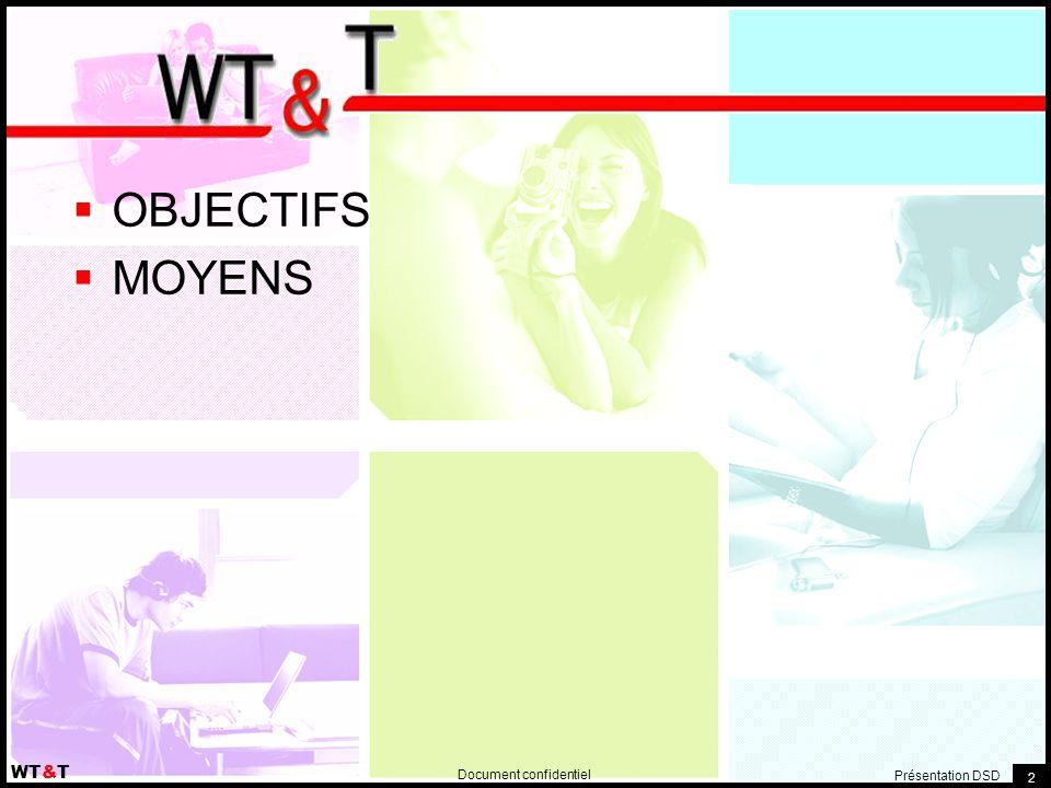 Document confidentiel WT&T Présentation DSD 2  OBJECTIFS  MOYENS