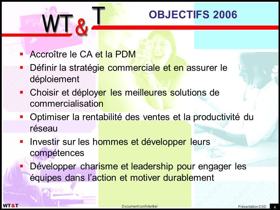 Document confidentiel WT&T Présentation DSD 4 OBJECTIFS 2006  Accroître le CA et la PDM  Définir la stratégie commerciale et en assurer le déploieme