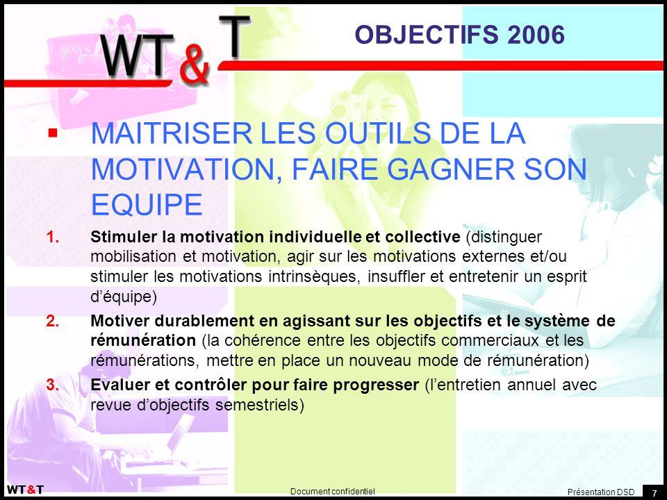 Document confidentiel WT&T Présentation DSD 7 OBJECTIFS 2006  MAITRISER LES OUTILS DE LA MOTIVATION, FAIRE GAGNER SON EQUIPE  Stimuler la motivatio