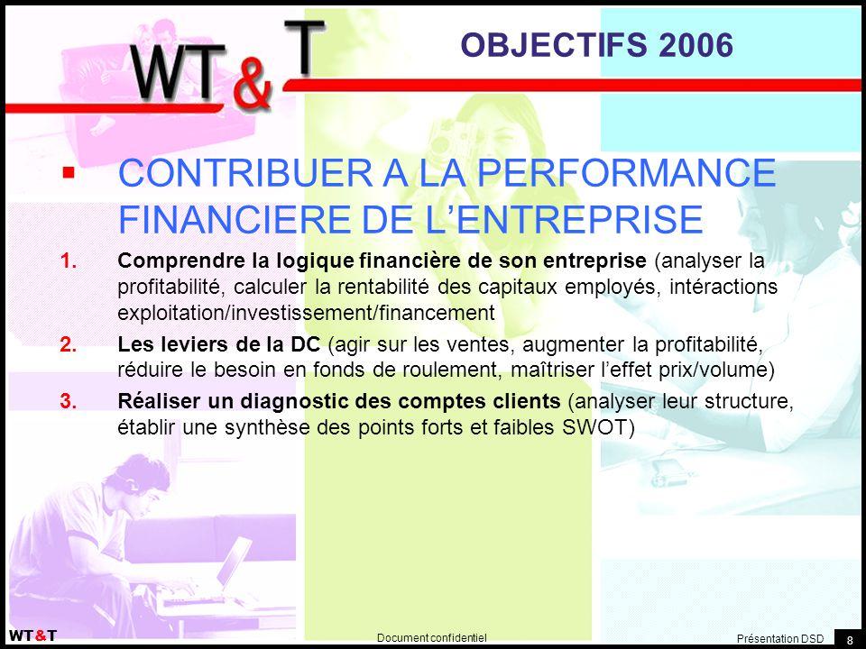 Document confidentiel WT&T Présentation DSD 8 OBJECTIFS 2006  CONTRIBUER A LA PERFORMANCE FINANCIERE DE L'ENTREPRISE  Comprendre la logique financi